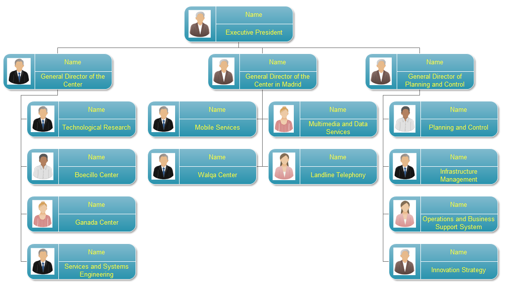- Organizational chart of the front office department ...